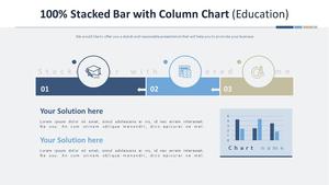 누적 가로막대 & 세로막대형 Mixed Chart (교육)