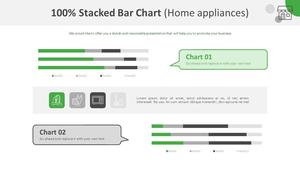 100% 누적 가로 막대형 Chart (가전제품)