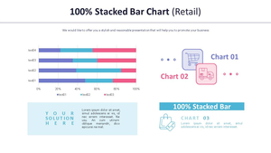 100% Stacked 가로 막대형 차트 (리테일)