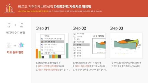원형 & 100% 누적 가로막대 Chart (의류) - 섬네일 4page