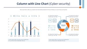 세로막대형 & 꺾은선형 혼합 Chart (사이버보안)