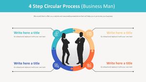 4단계 Circular 프로세스 다이어그램 (비즈니스맨)