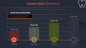 세로 막대형 차트 (치과)