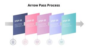 Arrow Pass 프로세스 다이어그램