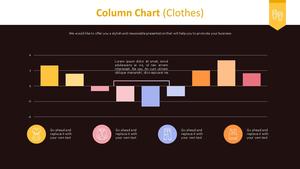 세로 막대형 Chart (의류)