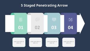 5 Staged 날카로운 화살표 프로세스