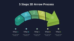 5 Steps 3D 화살표 프로세스 (Coffee Shop)