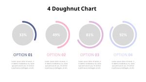 4 도넛차트 Graph 다이어그램