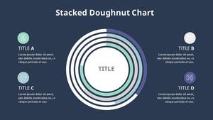 누적 도넛 Chart 그래프 다이어그램