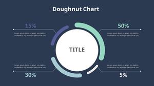 Doughnut 그래프 다이어그램