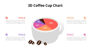 3D 커피잔 그래프형 Diagram (Coffee Shop)