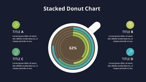 누적 도넛 그래프 다이어그램 (Coffee Shop)