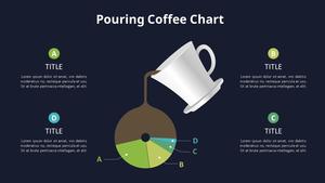 붓는 커피 그래프형 Diagram (Coffee Shop)