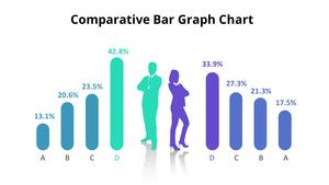 비교 Bar Chart 그래프 다이어그램
