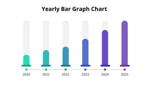 년도별 Bar 그래프