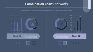 세로 막대형 & 도넛형 콤비차트 (네트워크)