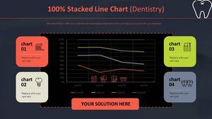 100% 기준 꺾은 선형 Chart (치과)