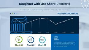 도넛형 & 꺾은선형 혼합 Chart (치과)
