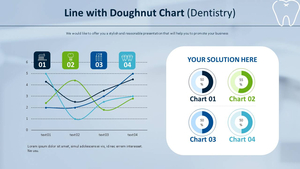 꺾은선형 & 도넛형 혼합 Chart (치과)