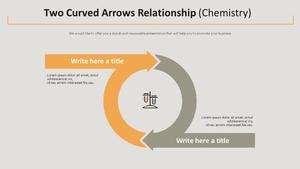 Curved 화살표 관계형 다이어그램 (화학)