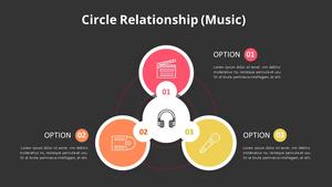 Circle 관계형 다이어그램 (Music)