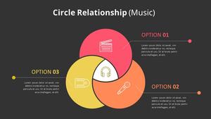 원형 관계형 Diagram (Music)
