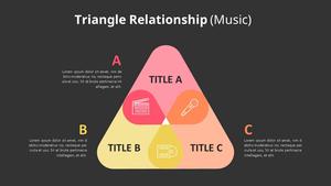 삼각형 Relationship 다이어그램 (Music)
