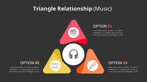 Triangle 관계형 다이어그램 (Music)