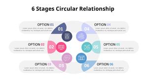 6 원형 관계형 다이어그램