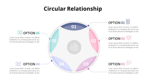 Circular 관계형 다이어그램