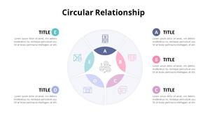 원형 Relationship Diagram