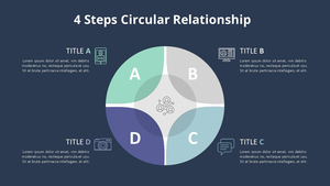 4단계 원형 관계형 Diagram