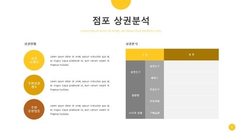 (샌드위치 전문점) 음식업점 창업 사업계획서 - 섬네일 10page