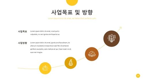 (샌드위치 전문점) 음식업점 창업 사업계획서 - 섬네일 14page