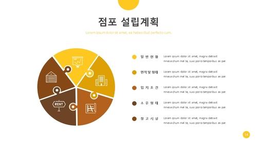 (샌드위치 전문점) 음식업점 창업 사업계획서 - 섬네일 15page