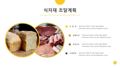(샌드위치 전문점) 음식업점 창업 사업계획서 - 섬네일 18page