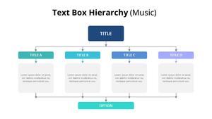 글상자 계층구조형 Diagram (Music)
