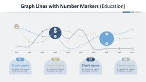 숫자표시 꺾은선형 Chart (교육)