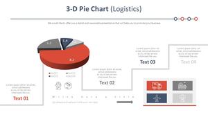3D 원형 차트 (화물운송)
