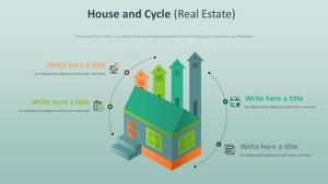 집과 사이클 인포그래픽 (부동산)