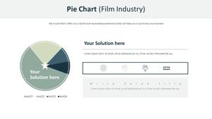 원형 차트 (영화산업)