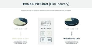 2개의 3D 원형 차트 (영화산업)