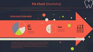 원형 차트 (치과)
