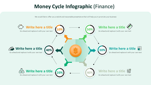 Money 사이클 주기형 인포그래픽 (금융)