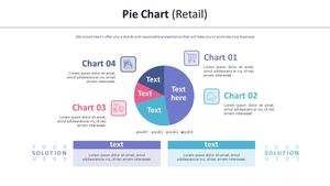 원형 Chart (리테일)