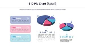 3D 원형 Chart (리테일)