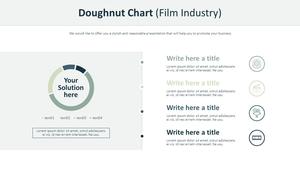 도넛 차트 (영화산업)