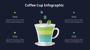 Coffe Cup 인포그래픽 (Coffee Shop)