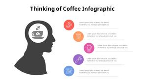 커피생각 Infographic (Coffee Shop)
