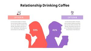 커피 관계형 인포그래픽 (Coffee Shop)